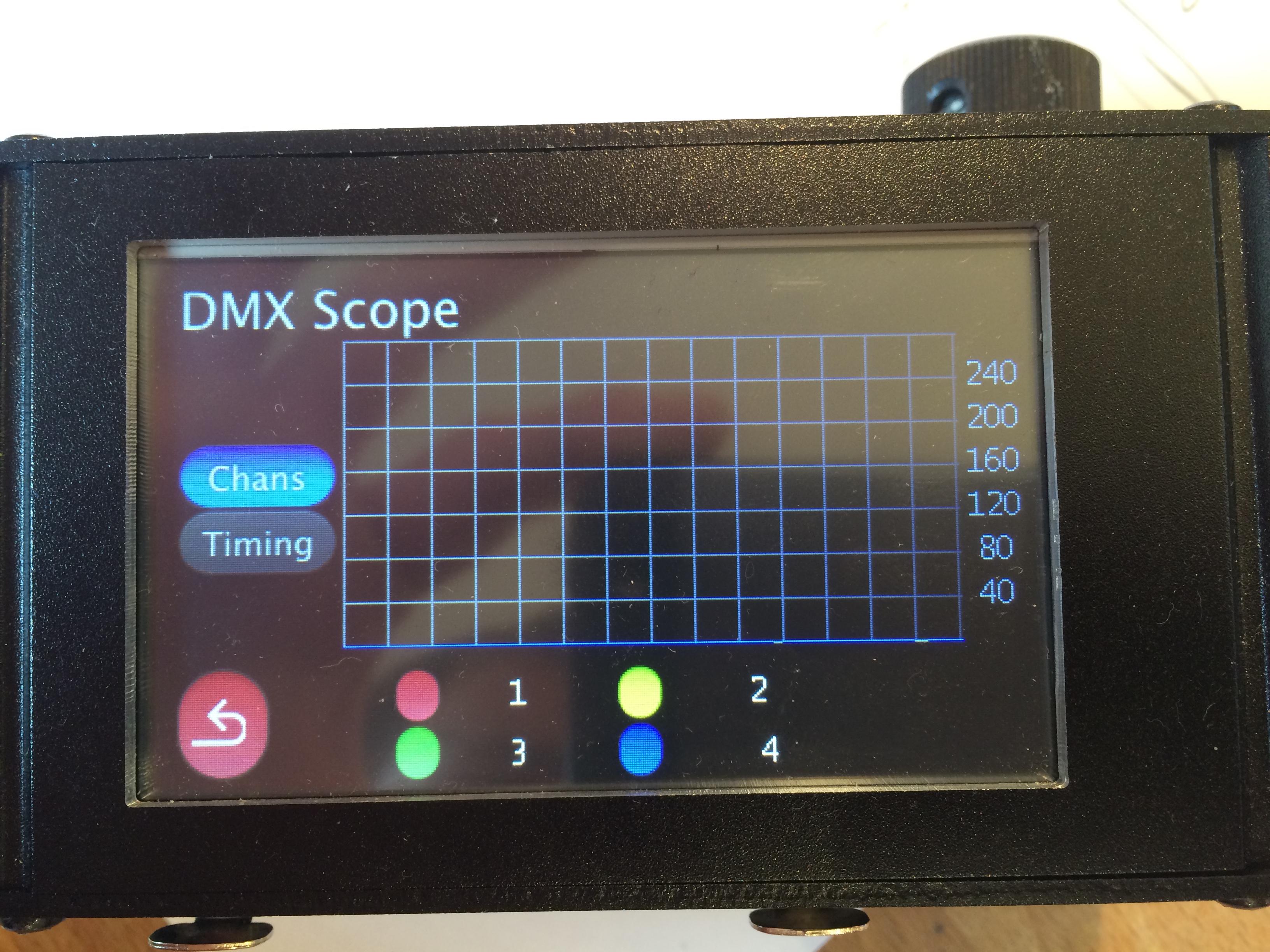 DMX Scope